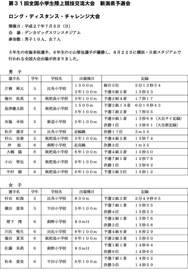日清カップLDC大会T&F結果