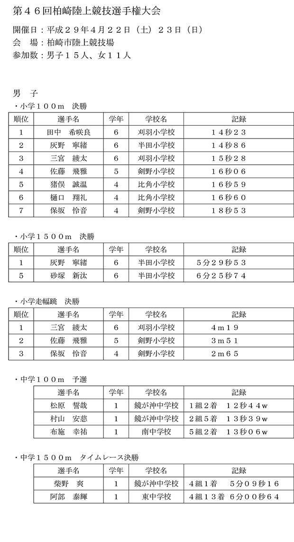 H29柏崎選手権TF_1
