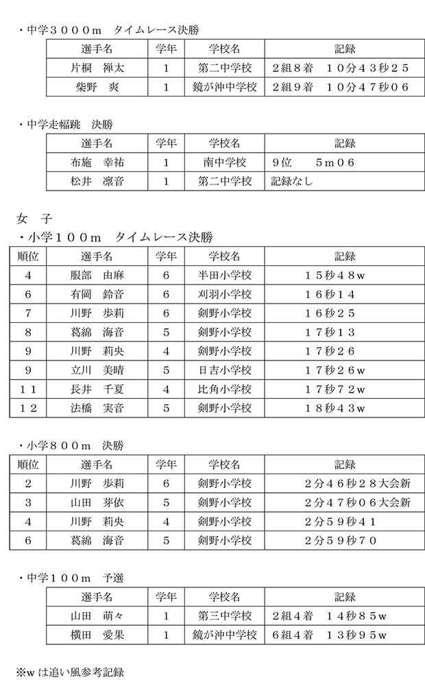 H29柏崎選手権TF_2