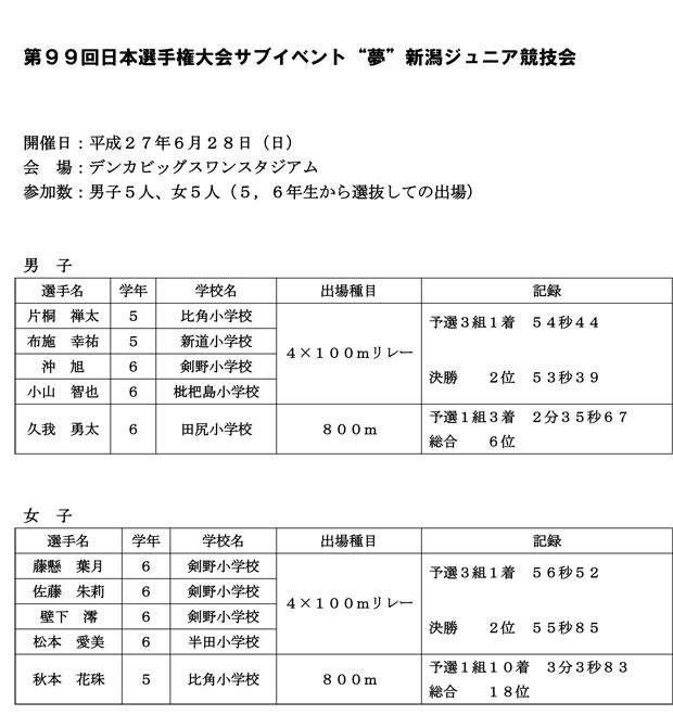 日本選手権サブイベントT&F結果