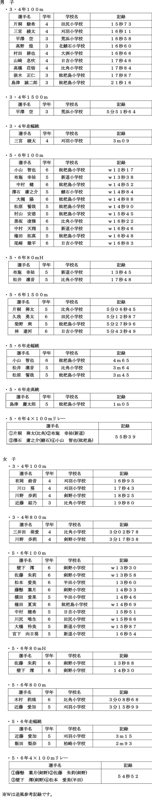 kiroku_tf